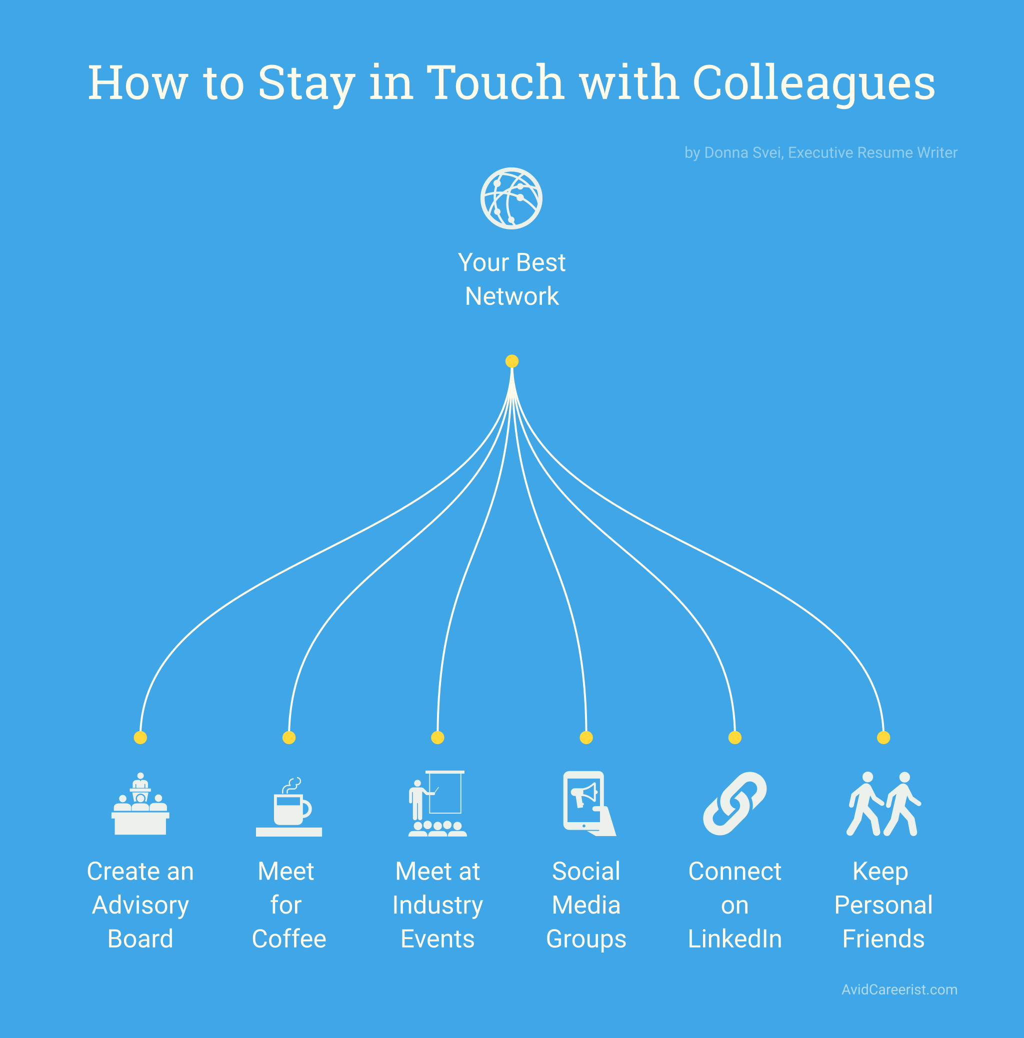 How To Stay in Touch with Former Colleagues