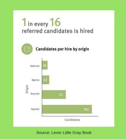 10X Job Search Strategy